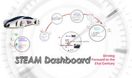 Copy of STEAM Dashboard