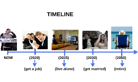 TIMELINE-FUTURE (EX.B) (A02)
