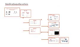 Modul 4 - ... - Motivationstheorien