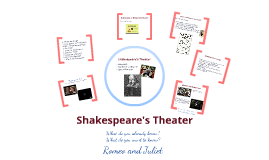 Elizabethan Theater & Shakespeare