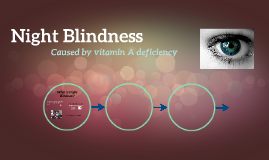 Night Blindness by Katelyn Muir on Prezi