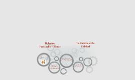Relacion Proveedor Cliente