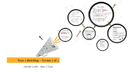 Copy of Year 2 Briefing - Terms 2 & 3