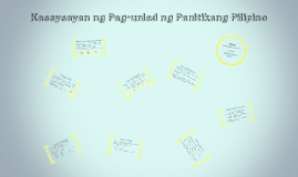 Copy of Kasaysayan ng Pag-unlad ng Panitikang Pilipino