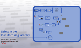 Copy of Safety in the Manufacturing Industry