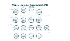Mapa estratégico Automotriz ACME V05