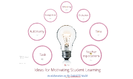 Motivating Student Learning