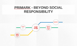 Copy of PRIMARK - BEYOND SOCIAL RESPONSIBILITY