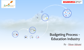 Budgeting Process - Education Industry