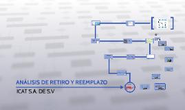 ANÁLISIS DE RETIRO Y REEMPLAZO