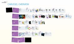 Carussel Overview EN