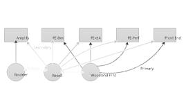 Amazon Web Services Virtual Private Cloud Mesh Network