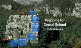 Prepping for dental school interviews