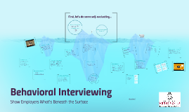 Copy of Behavioral Interviewing