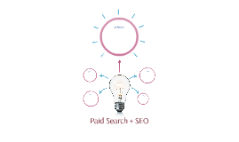 Paid Search + SEO