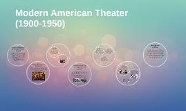Copy of Modern American Theater