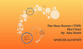 The maze runner plot chart by alexandria heath on prezi ccuart Image collections