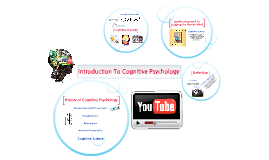 "Copy of ""INTRODUCTION TO COGNITIVE PSYCHOLOGY (NUR KARTIKA)"""