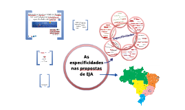 As especificidades nas propostas de EJA