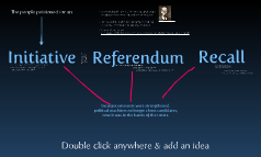 Initiative, Referendum, and Recall
