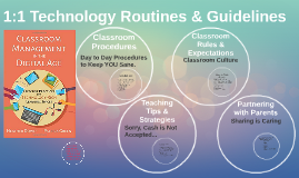 Classroom Management in the Digital Age: Effective Practices