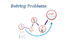 Problem Solving (2nd)