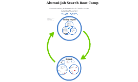 Copy of Mailman School Job Search Boot Camp 2018