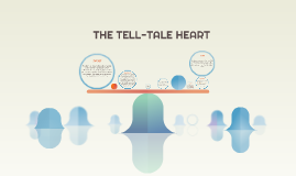 The Tell- Tale Heart