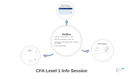 CFA Info Session