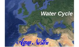 Copy of Aqua Nostra : Water cycle