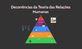 Copy of Decorrência da teoria das relações humanas