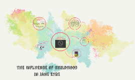 The Influence of Childhood in Jane Eyre
