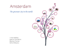 Business English Amsterdam