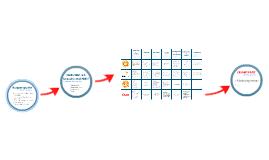 Microsoft Sharepoint vs. IBM Quickr vs. IBM Connections - Wir scheuen keinen Vergleich!