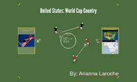 United States: World Cup Country