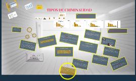 Copy of TIPOS DE CRIMINALIDAD