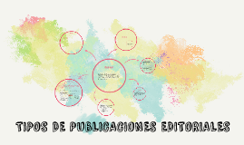 Copy of TIPOS DE PUBLICACIONES EDITORIALES
