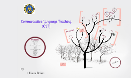 Copy of Copy of Communicative Language Teaching (CLT)