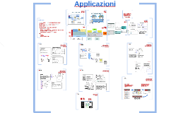 Copy of applicazioni - Semantic automation beyond data capture