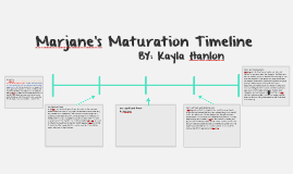 Copy of Copy of Marjane's Maturation Timeline