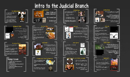 Intro to the Judicial Branch