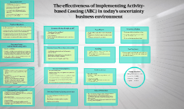 The effectiveness of implementing Activity-based Costing (AB