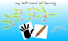 left hand of learning