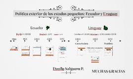 Política exterior de los estados pequeños: Ecuador y Uruguay