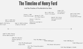 Copy Of Timeline Of Henry Ford By Kyle Young On Prezi