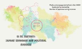 IB HL History:
