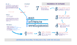 Copy of Lean Software Development
