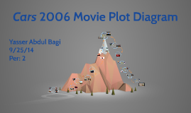 Movie plot diagram cars by yasser abdul bagi on prezi ccuart Image collections
