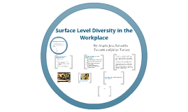 Organizational Behavior Project: Diversity in the Workplace