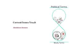 Current Issues Vocab